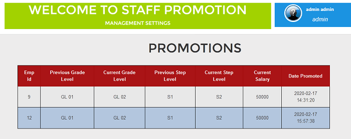 Web based employee promotion system (PHP source codes)