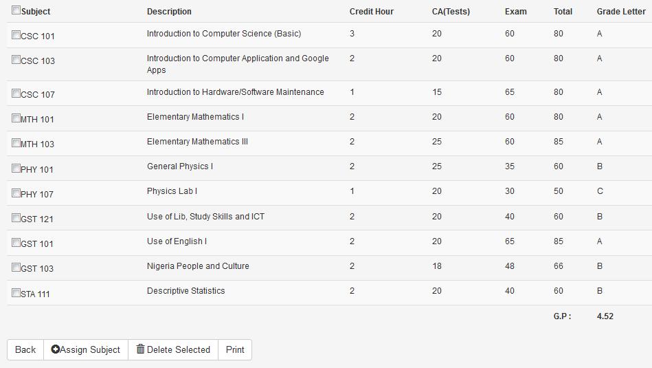 Result alert system (PHP source codes)
