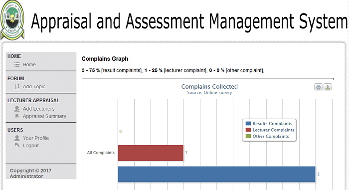 Web-based employees appraisal and assessment management system (PHP source codes)